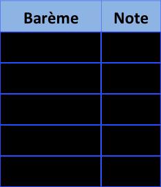 calcul_bareme